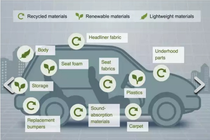 Automotive Recycling Facts