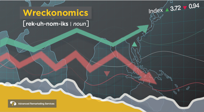 Wreckonomics™: EIA Report