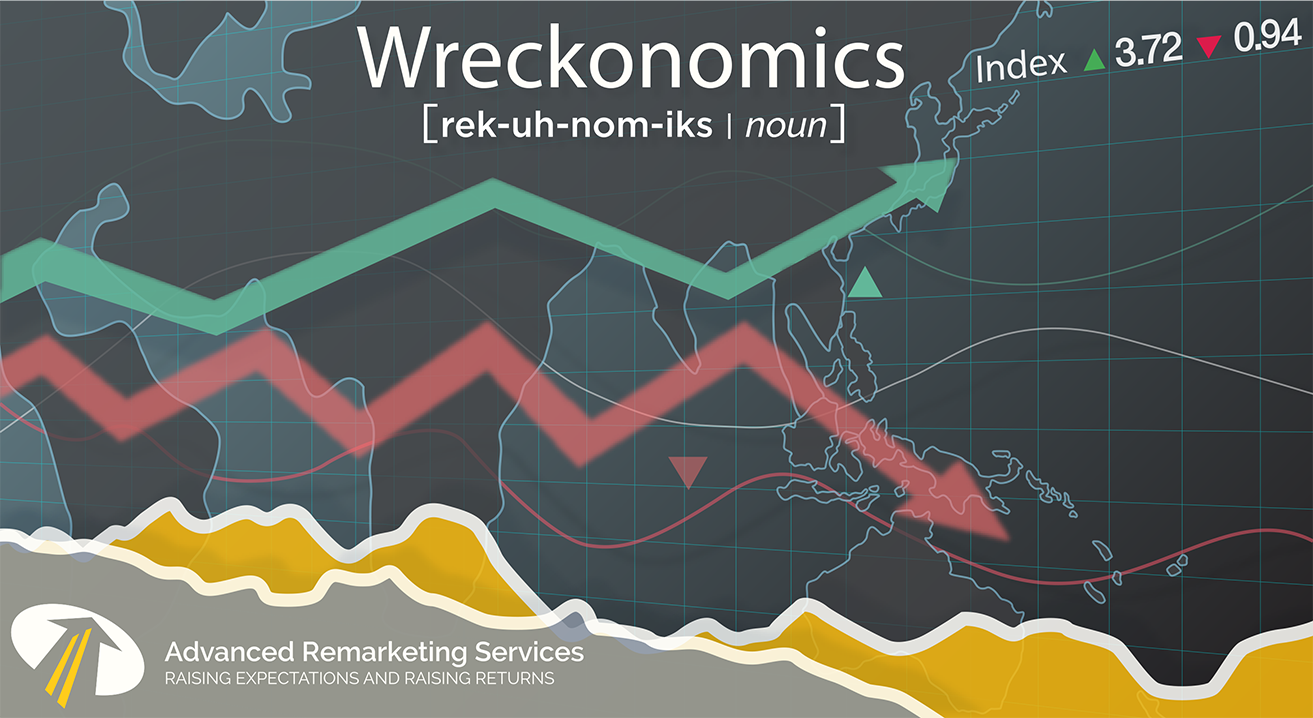 Wreckonomics© 2020, Economic overview of low value vehicle market