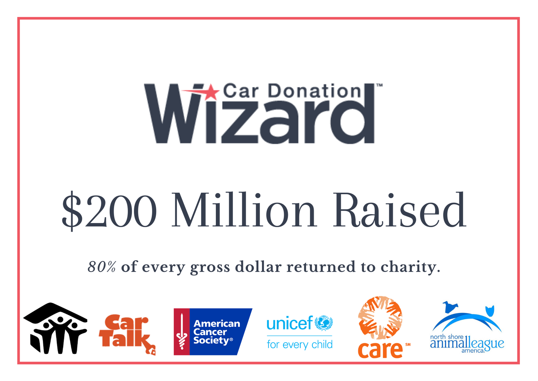 Car Donation Wizard raises 200 Million dollars